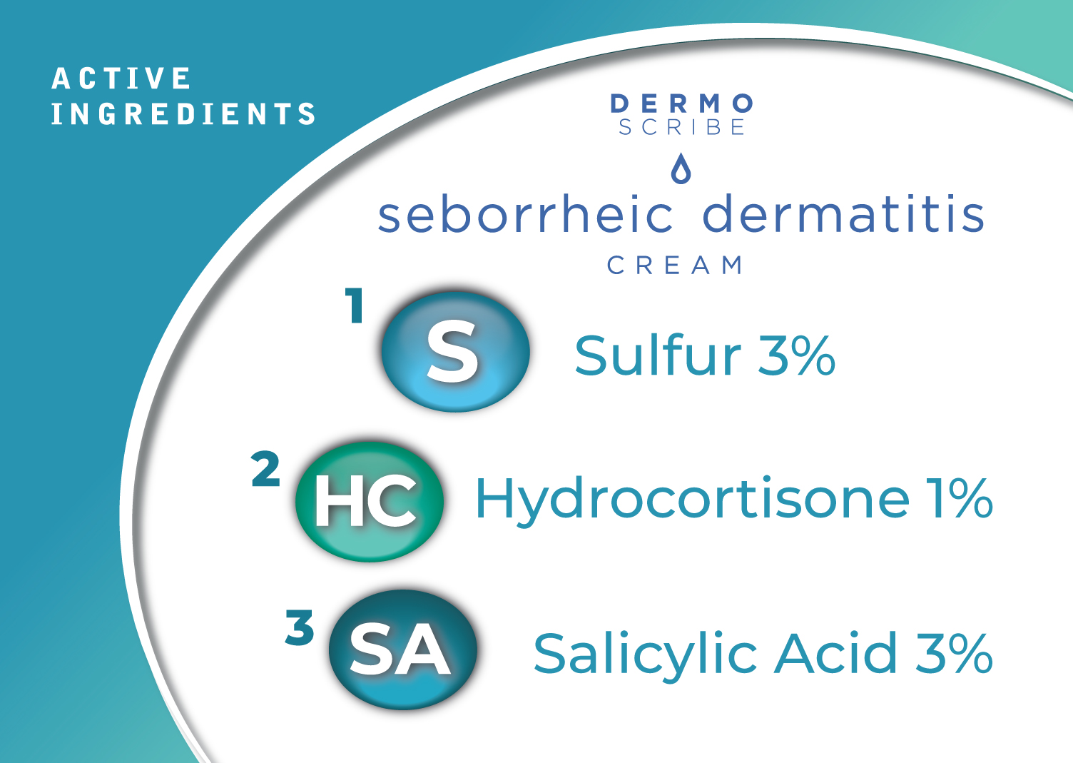 Seborrheic Dermatitis Cream 2oz